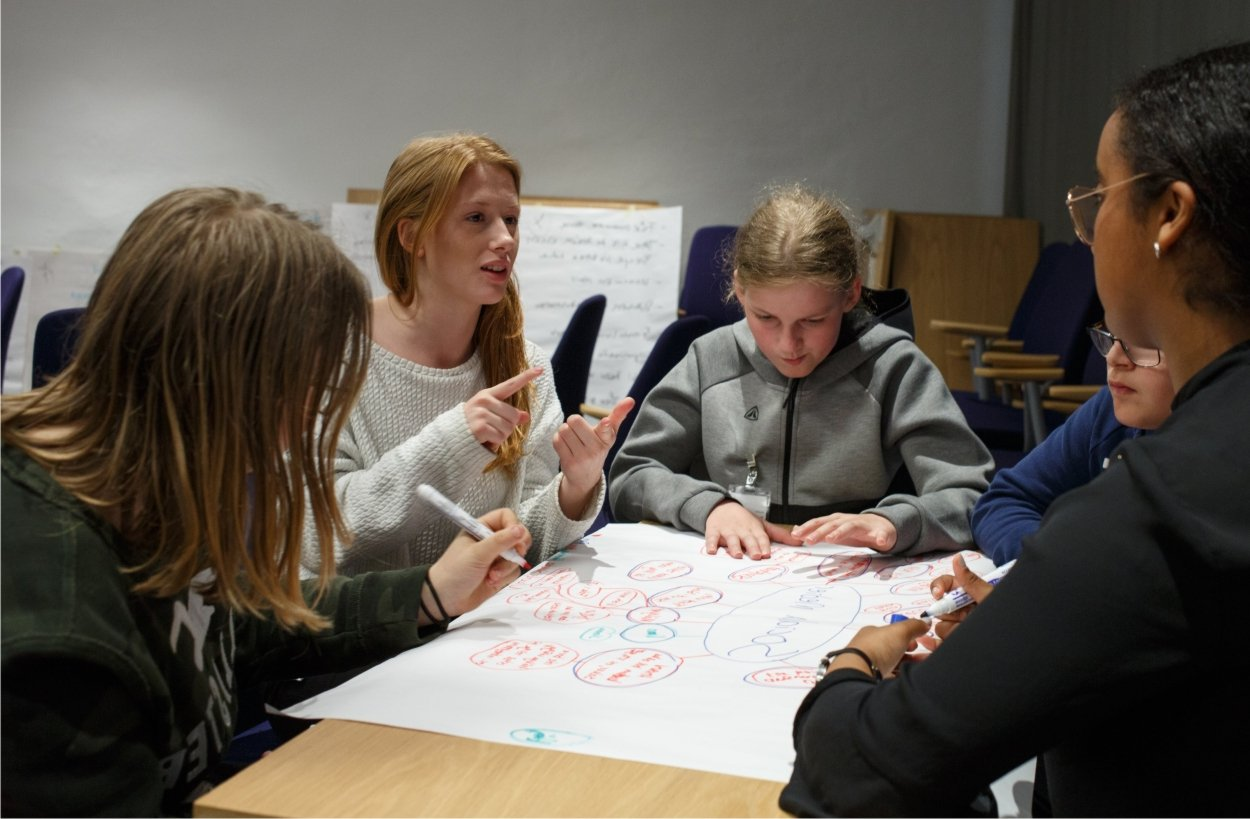 apprendimento in classe a gruppi